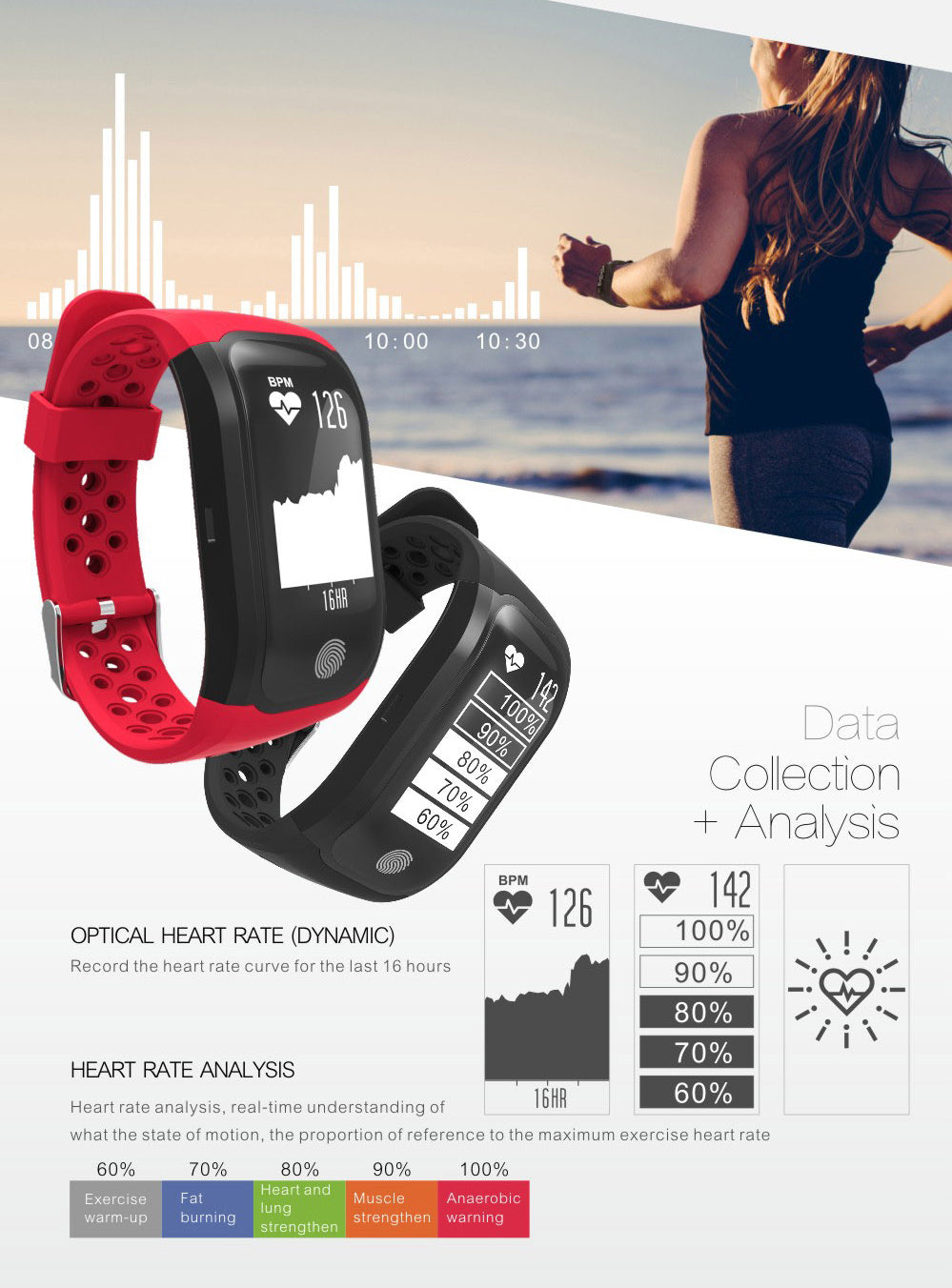 FitBand Extreme Edition 1