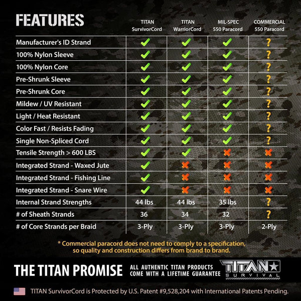 TITAN «SurvivorCord» Black Steel