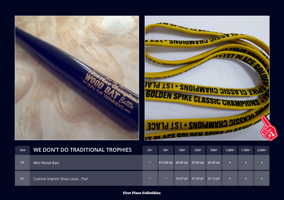 First Place Collectibles Modern Trophy Concepts, Mini Wood Bat, Custom Laces