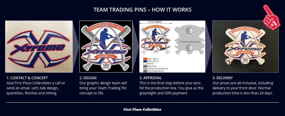 "Baseball Trading Pins, Team Trading Pins, Baseball Pins, How much are baseball pins, Tournament Travel Pins, 2"" Trading Pin, First Place Collectibles, Sports Pins"