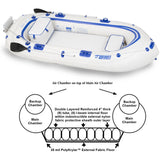 Sea Eagle SE9 Rigid Inflatable Boat Start Up Package, Inflatable Kayak - SavvyNiche.com