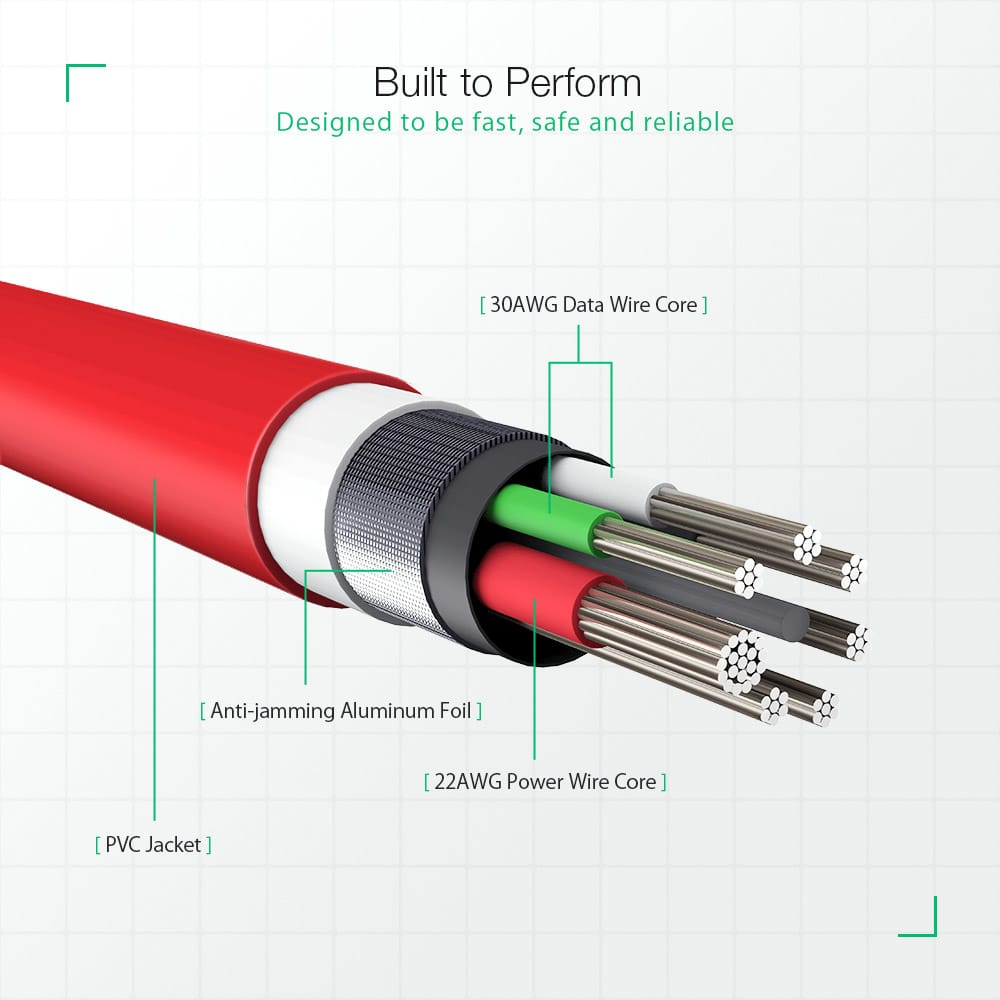Blitzwolf® 2 in 1 Data Cable Type C Usb Fast Charging