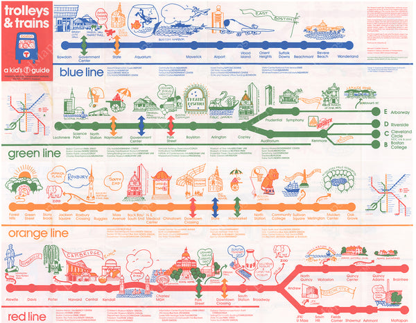 MBTA Kid's Guide Map 1987