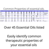 Therapeutic properties of essential oils