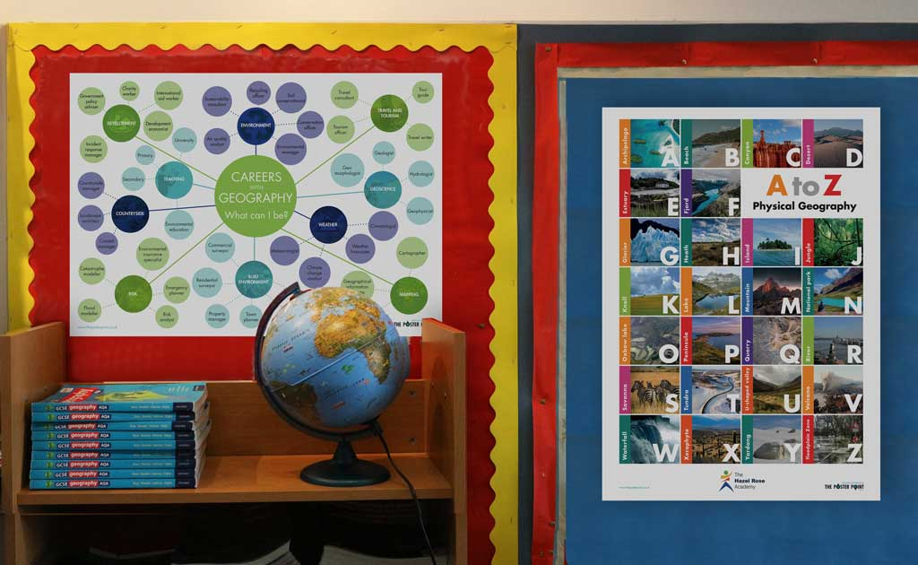 Geography Posters for Schools