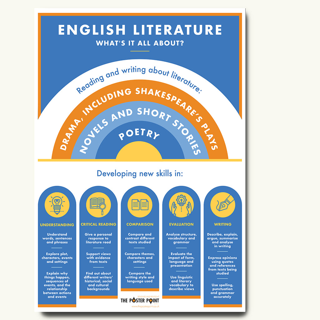 English Literature what's it all about poster