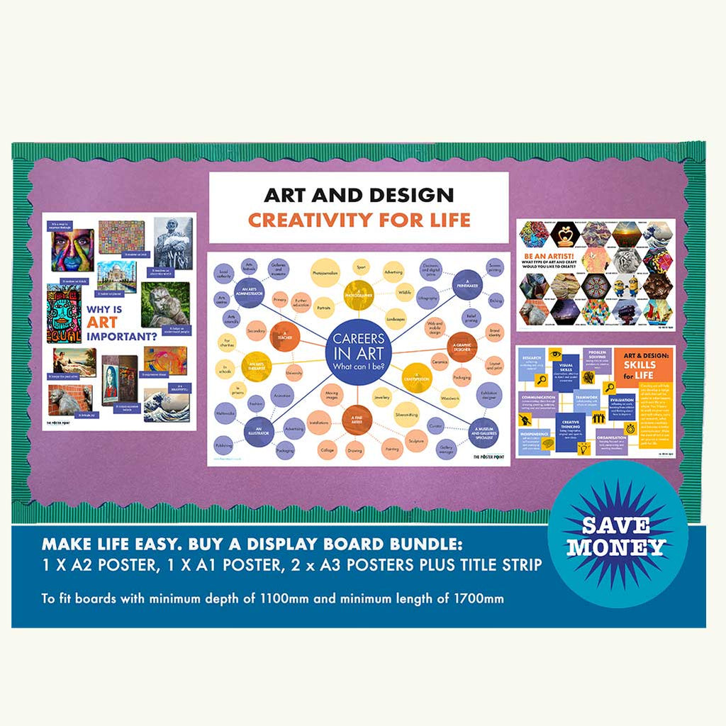 Careers in Art. Classroom Display Bundle