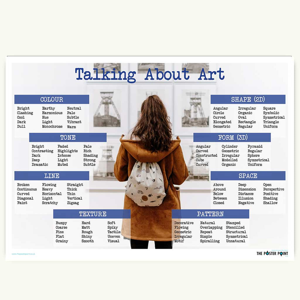 Art vocabulary poster