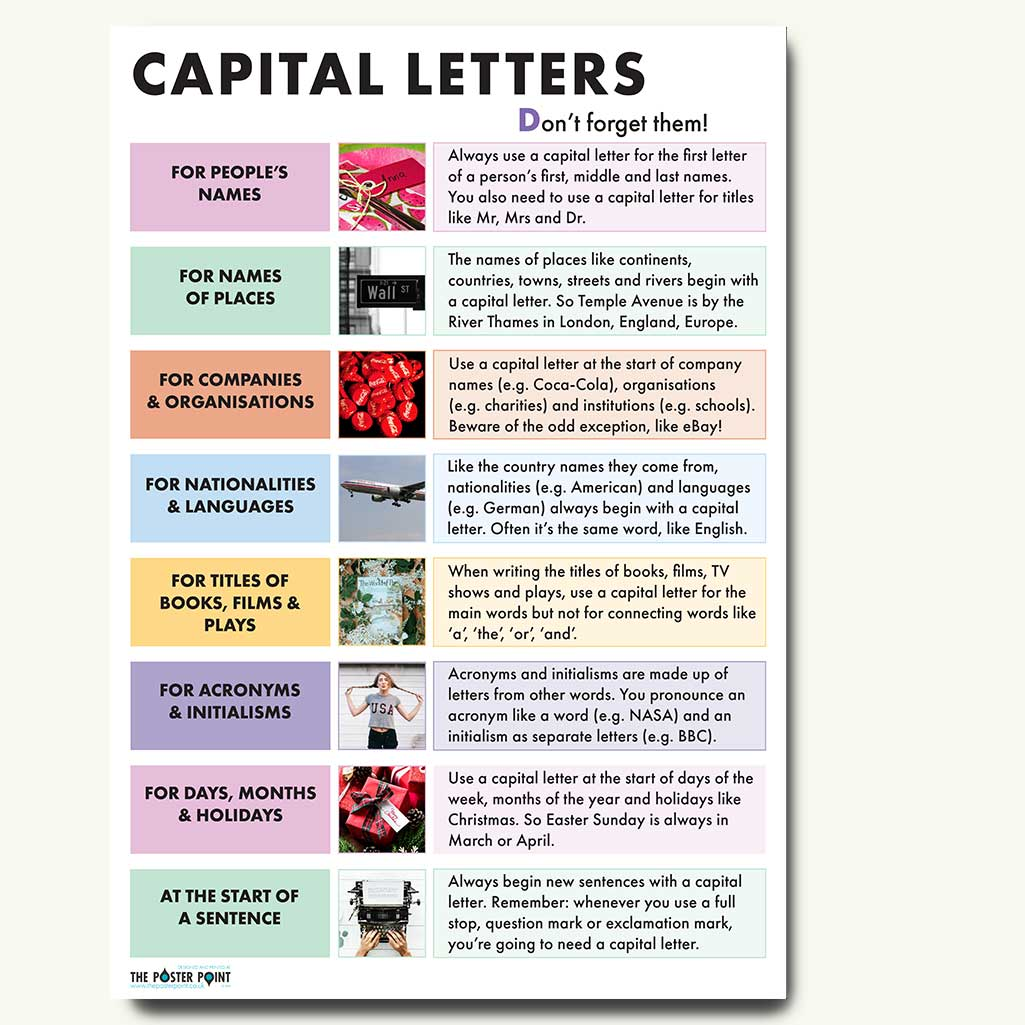 Capital Letter Beginning Sentence.Capital Letters Poster The Most Common Uses Of Capitals In English