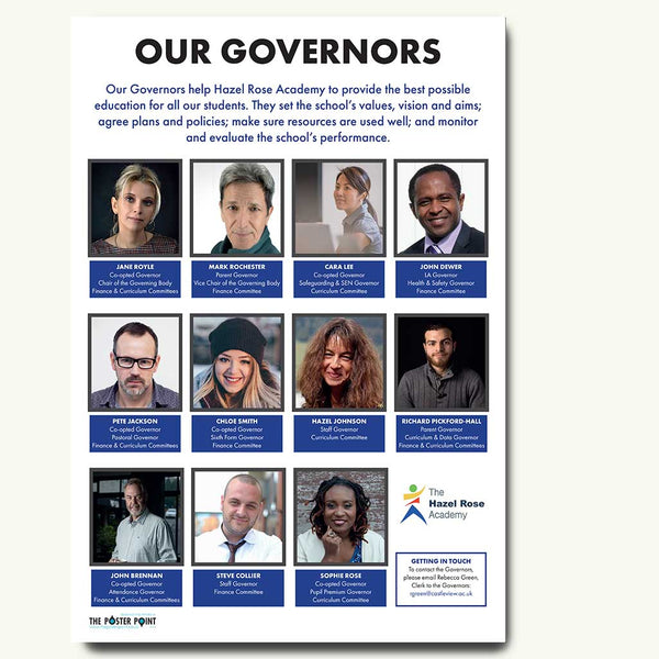 Who's Who for 11 governors