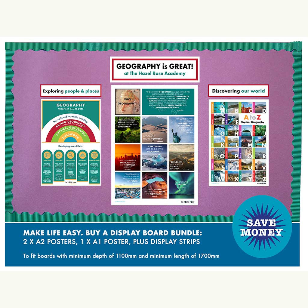 Geography is great display bundle