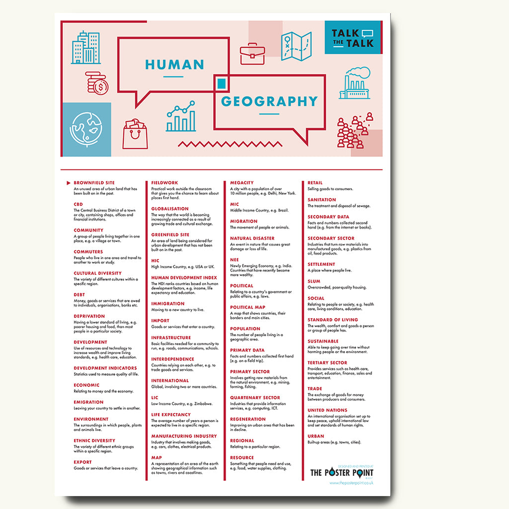 Human geography definitions poster