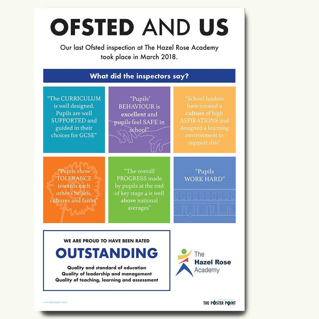 Custom poster about latest Ofsted rating for parents