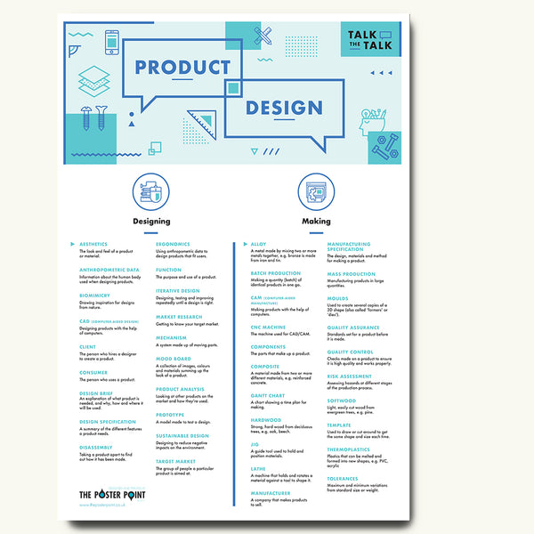 Product design definitions poster