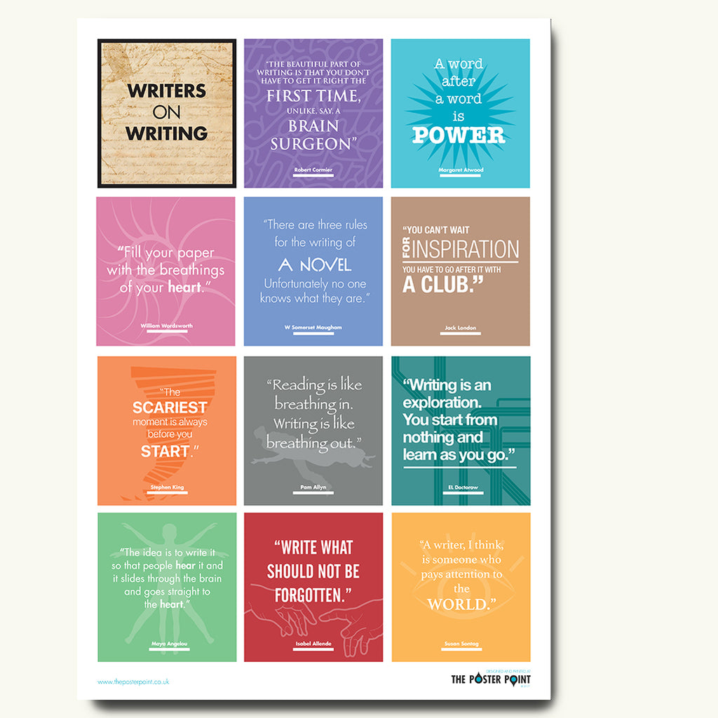 Quotes about writing poster