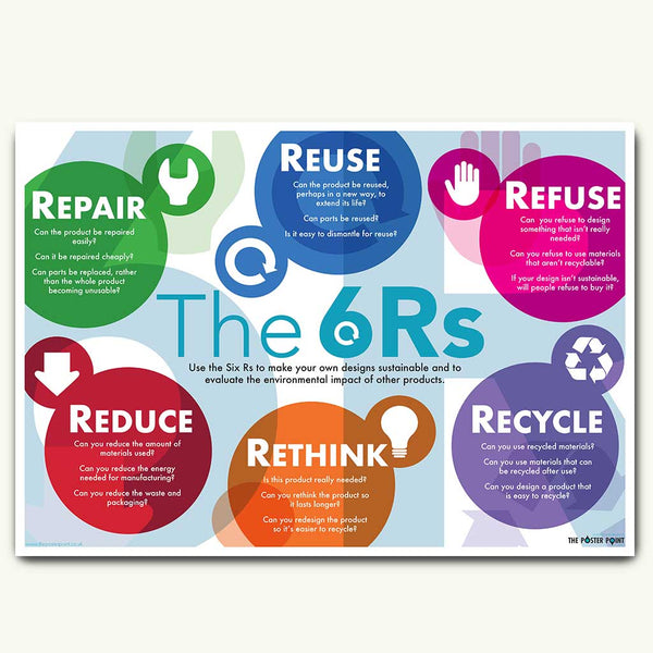 The 6Rs of sustainability poster