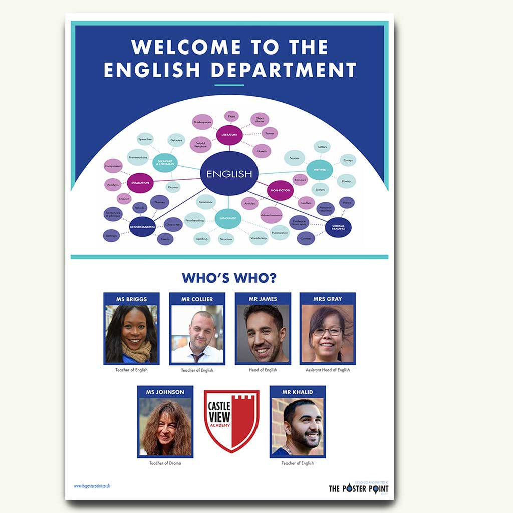 Welcome to the English Department. Custom poster for 6 members of staff