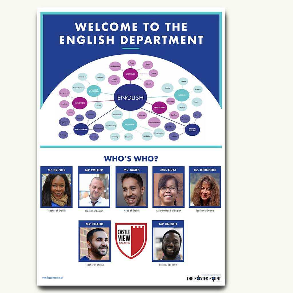 Welcome to the English Department. Custom poster for 7 members of staff