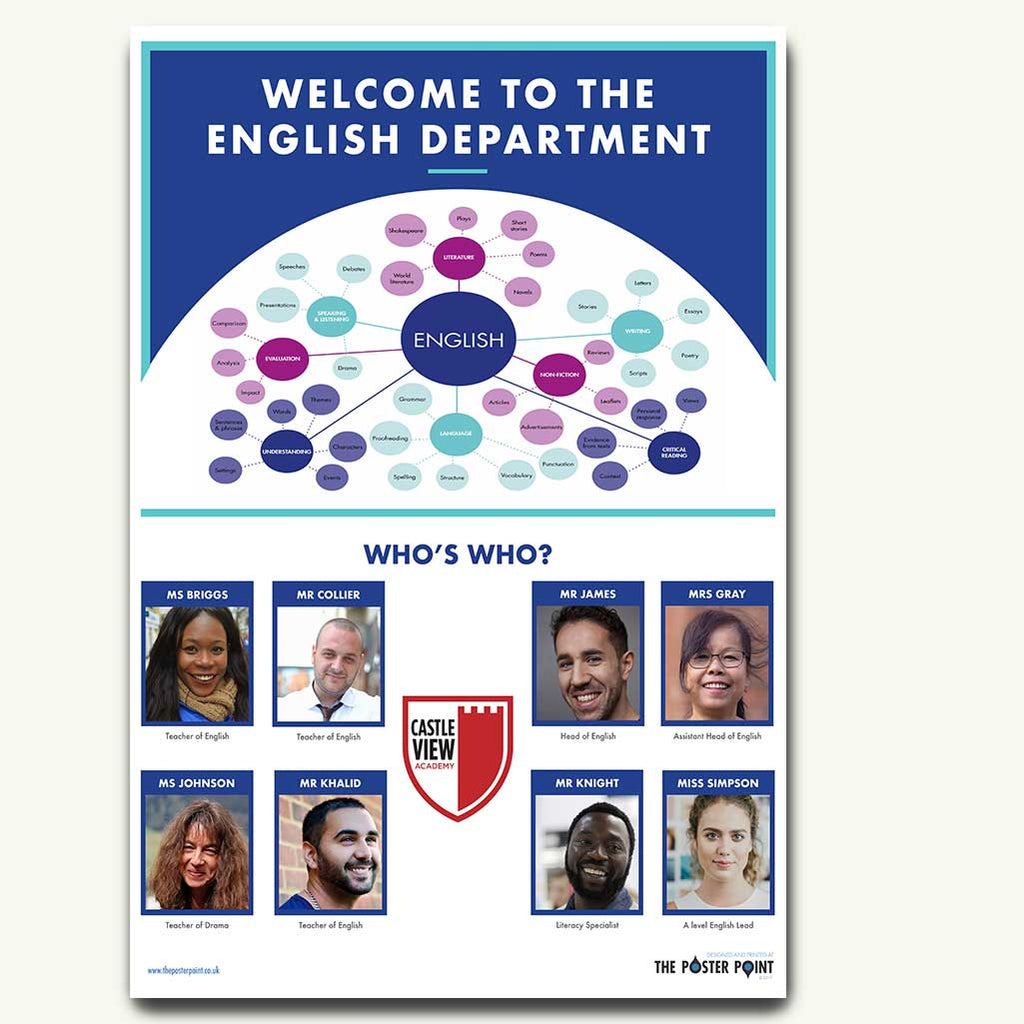 Welcome to the English Department. Custom poster for 8 members of staff