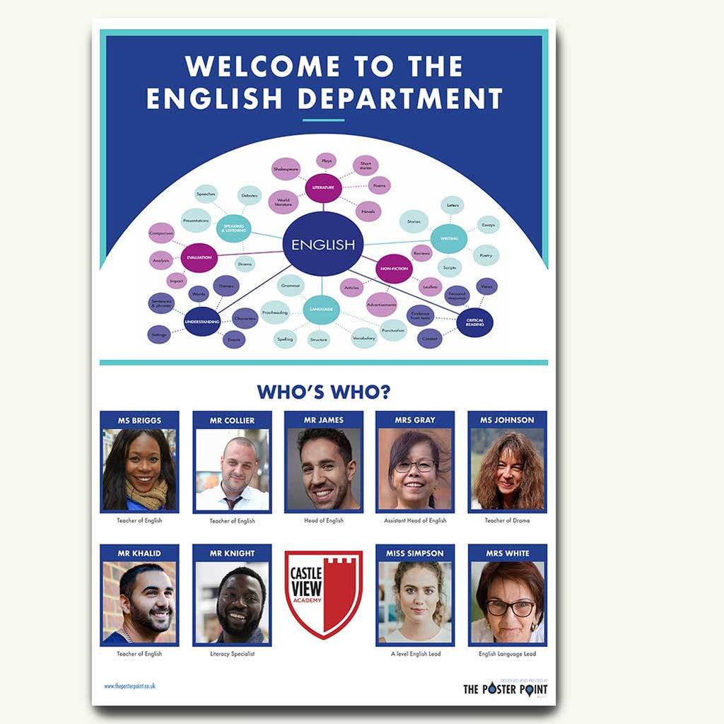 Who's Who English department custom poster with bubbles design