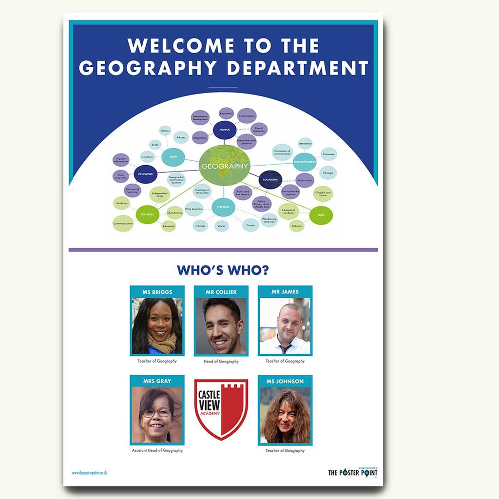 Who's Who geography custom poster with bubbles design