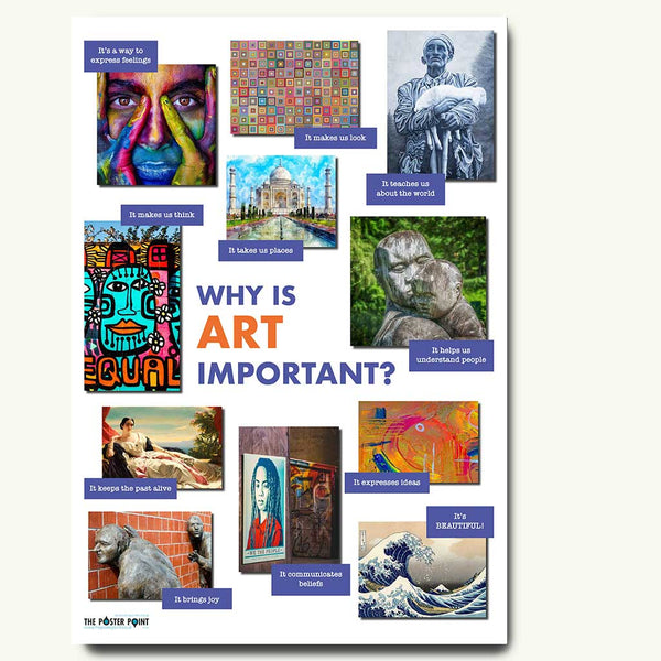 Why is art important poster
