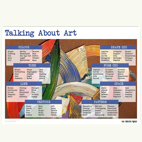 Words to describe art poster