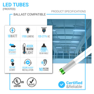 T8 4ft LED Glass Tubes ; 18W 4000K; Single Ended Power ; Frosted