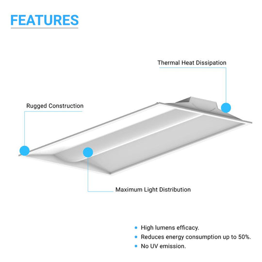 2x4 LED Troffer Light Fixtures, 50W, 5000K, Dimmable, Recessed Light Fixtures‎ For Offices, Hallways, Bathrooms and More 2-Pack