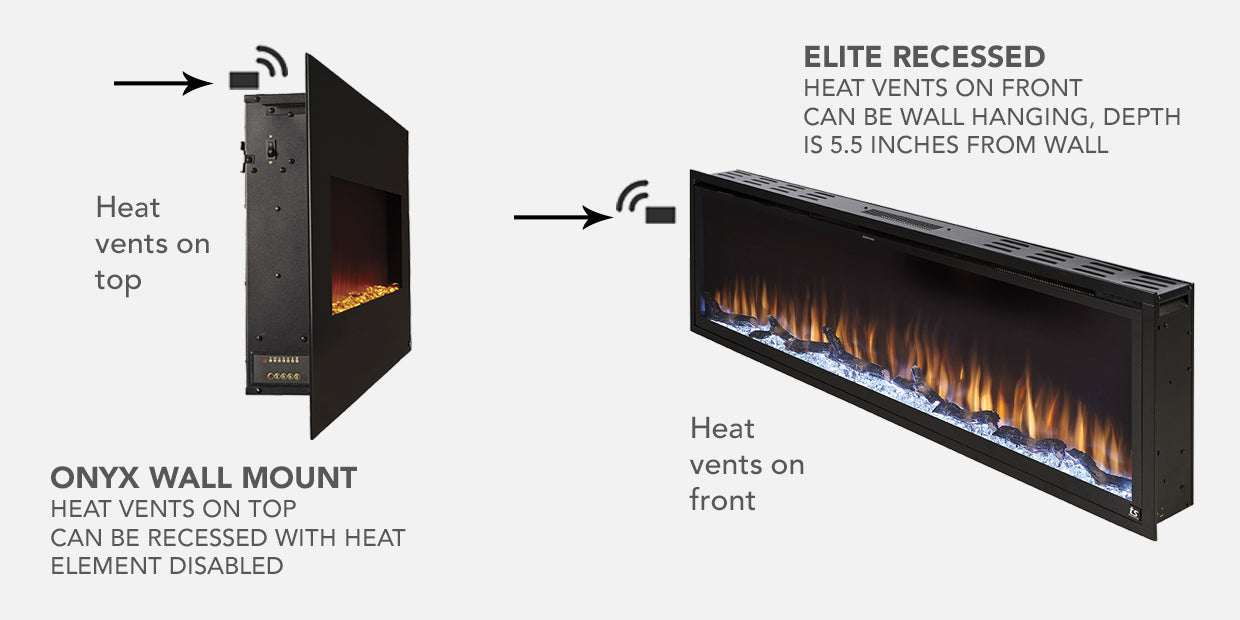Compare the heat vents of Touchstone Onyx Wall Mount Electric Fireplace and Elite Recessed Electric Fireplace