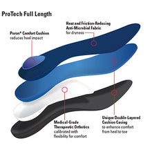 Powerstep ProTech Classic Plus Orthotic Shoe Insoles