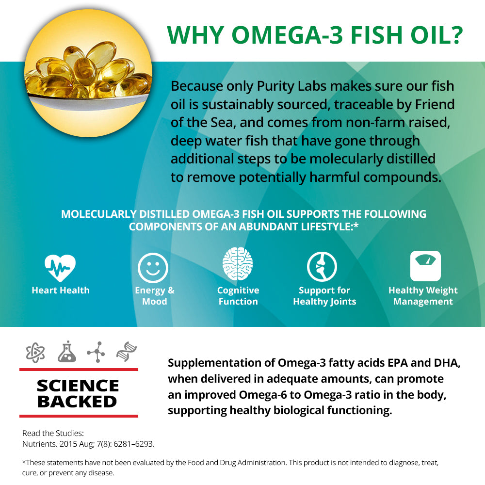 Purity Labs Omega 3 Fish Oil