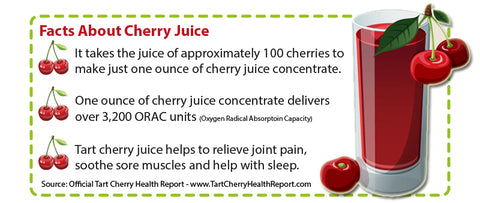 National Cherry Month - Cherry Juice