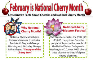 National Cherry Month History