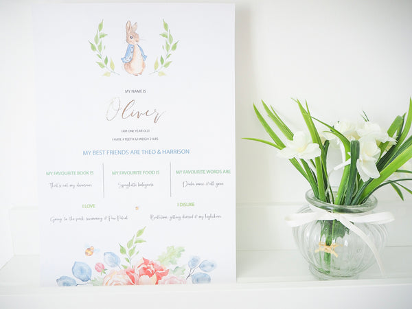 Peter Rabbit Birthday Milestone Print
