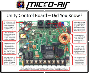 Did You Know? Easy To Use Unity Control Board Infographic