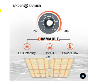 Spider Farmer: SF 4000 LED Grow Light With Dimmer Knob - GrowDaddy