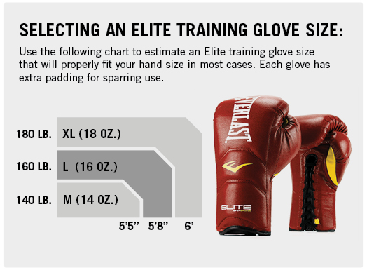 Selecting an Elite Training Glove Size
