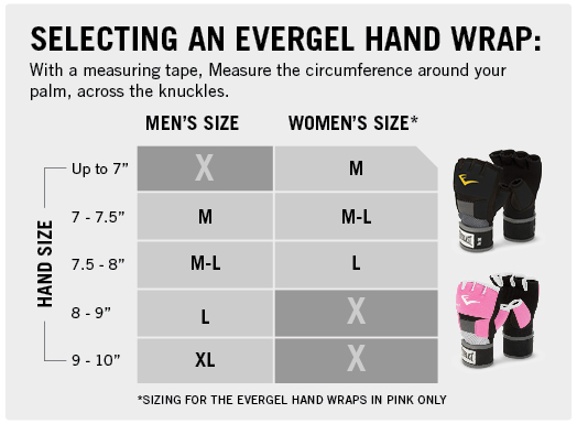 Selecting an Evergel Hand Wrap