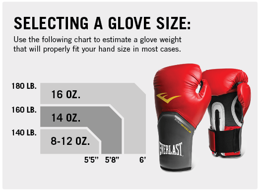 Selecting a Glove Size
