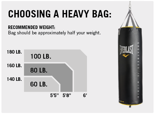 Choosing a Heavy Bag