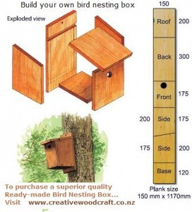 Build your own Nest Box 1