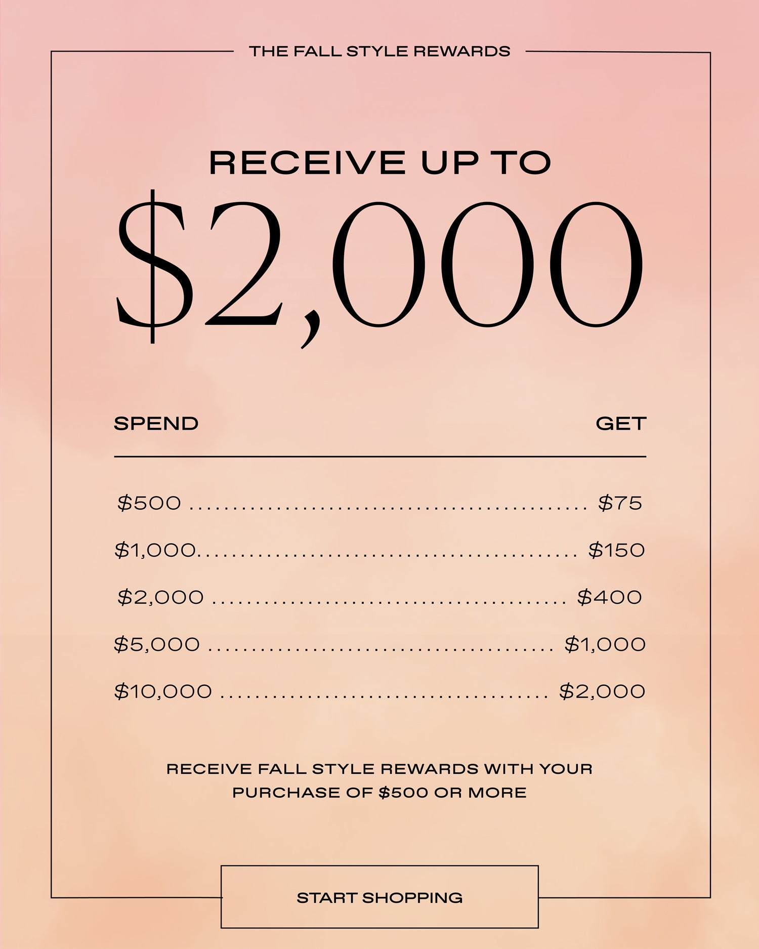 New Season, More Style: For every $100 spent in February, receive $25 toward a purchase in April