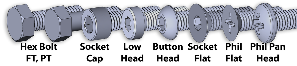 M4 Screw and Bolt Size
