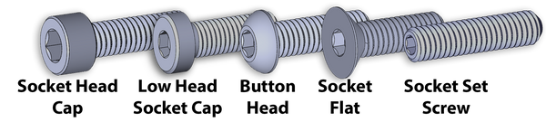 US Socket Cap screw types and need Hex Key size