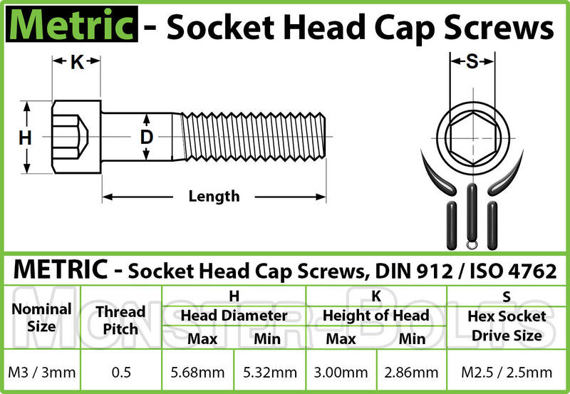M3 Socket Head Cap screws, Stainless Steel A2 (18-8) - Monster Bolts