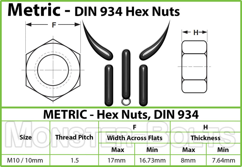 DIN 934 Metric Hex Nuts - Zinc Plated Alloy Steel, Class 8 & 10 Cr+3 RoHS