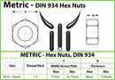 Hex Nuts - Metric DIN 934 Steel w/ plain finish - Monster Bolts