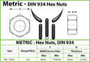 Hex Nuts - Zinc Plated Alloy Steel, Metric DIN 934 Class 8 & 10 Cr+3 RoHS - Monster Bolts