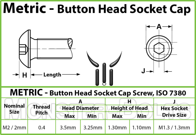 MonsterBolts spec sheet for M2 Button Head socket cap screws